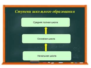 Ступени школьного образования Средняя полная школа Основная школа Начальная ш