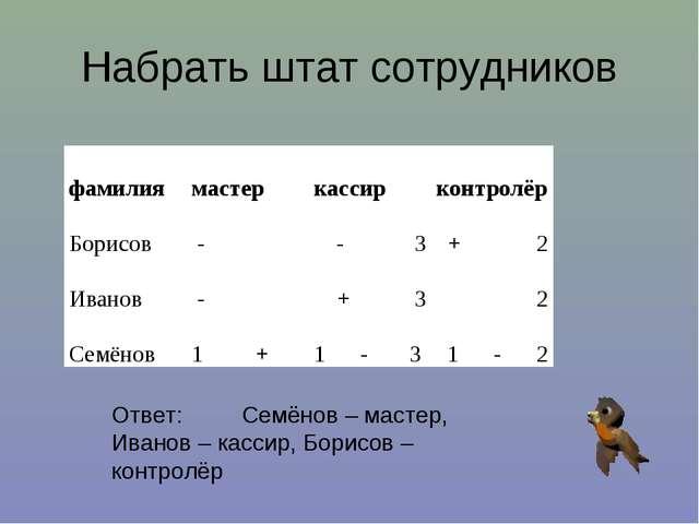 Набрать штат сотрудников Ответ: Семёнов – мастер, Иванов – кассир, Борисов –...