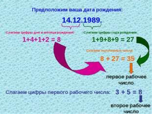 Предположим ваша дата рождения: 14.12.1989. Слагаем цифры года рождения: 1+9+