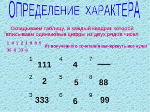 Складываем таблицу, в каждый квадрат которой вписываем одинаковые цифры из дв