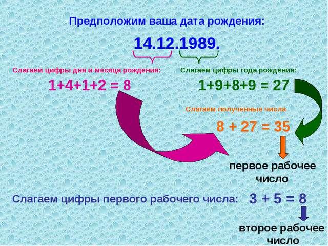 Предположим ваша дата рождения: 14.12.1989. Слагаем цифры года рождения: 1+9+...