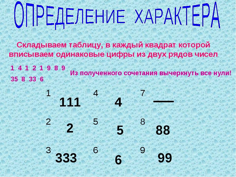Складываем таблицу, в каждый квадрат которой вписываем одинаковые цифры из дв...