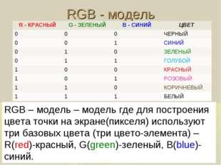 RGB - модель RGB – модель – модель где для построения цвета точки на экране(п