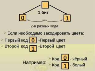 Первый код -Первый цвет Второй код -Второй цвет 0 1 Если необходимо закодиров