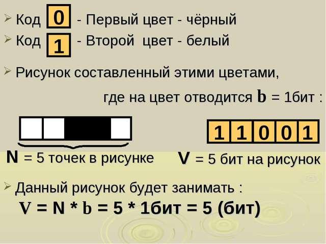 Код - Первый цвет - чёрный Код - Второй цвет - белый 0 1 Рисунок составленный...