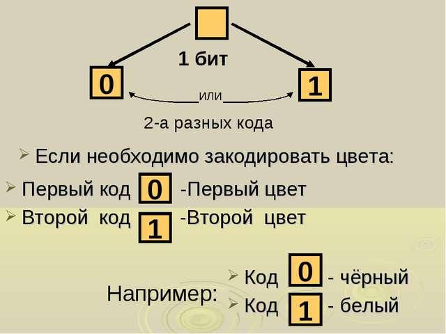 Первый код -Первый цвет Второй код -Второй цвет 0 1 Если необходимо закодиров...