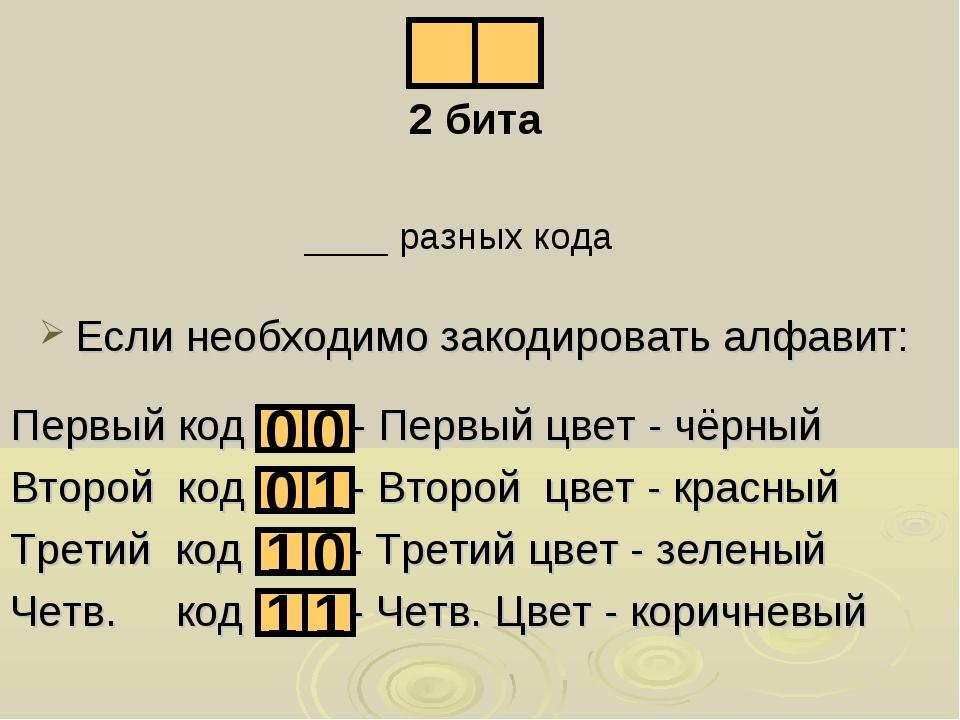 Первый код - Первый цвет - чёрный Второй код - Второй цвет - красный Третий к...