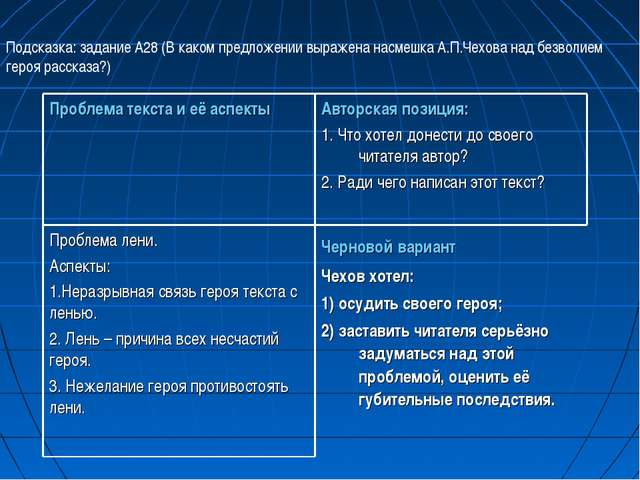 Подсказка: задание А28 (В каком предложении выражена насмешка А.П.Чехова над...