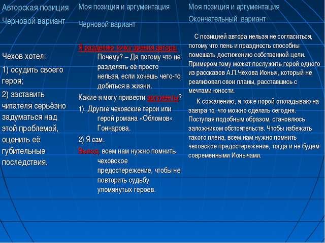 Авторская позиция Черновой вариант Чехов хотел: 1) осудить своего героя; 2) з...
