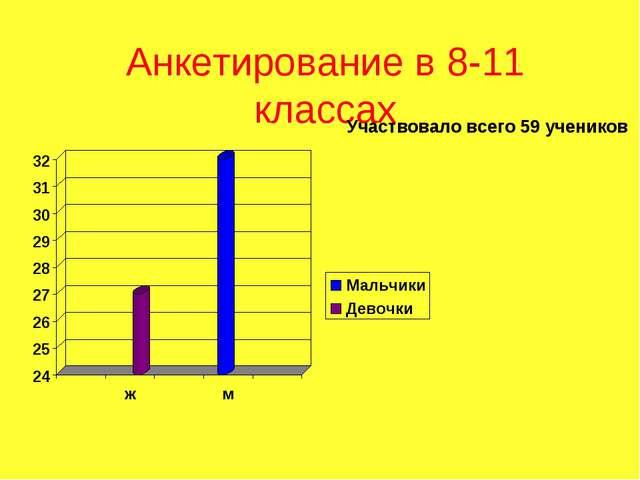 Анкетирование в 8-11 классах Участвовало всего 59 учеников