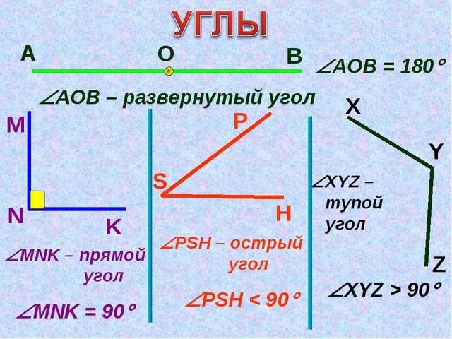 А О В АОВ – развернутый угол M N K MNK – прямой угол АОВ = 180 MNK = 90...