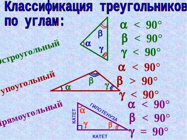 Остроугольный     < 90°  < 90°  < 90° Тупоугольный     < 90°  > 90...