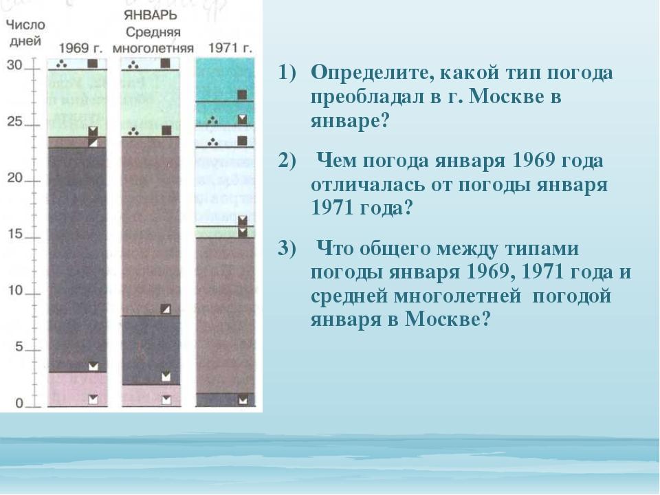 Определите, какой тип погода преобладал в г. Москве в январе? Чем погода янва...