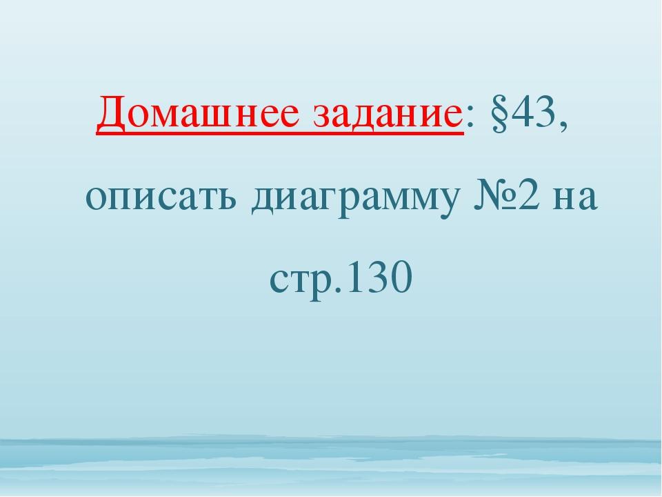 Домашнее задание: §43, описать диаграмму №2 на стр.130