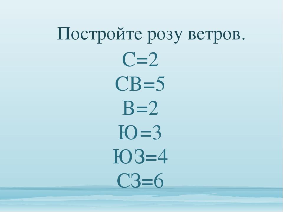 С=2 СВ=5 В=2 Ю=3 ЮЗ=4 СЗ=6 Постройте розу ветров.