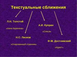 Текстуальные сближения Л.Н. Толстой А.И. Куприн «Анна Каренина» «Олеся» Н.С.
