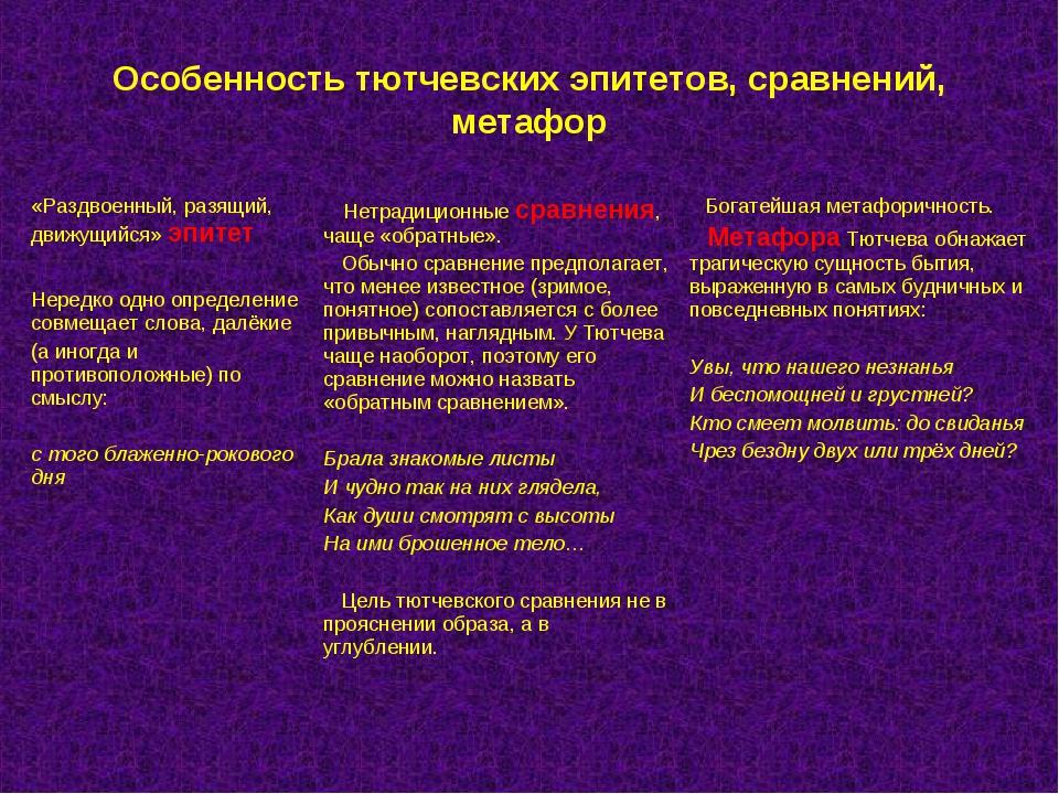 Особенность тютчевских эпитетов, сравнений, метафор «Раздвоенный, разящий, дв...