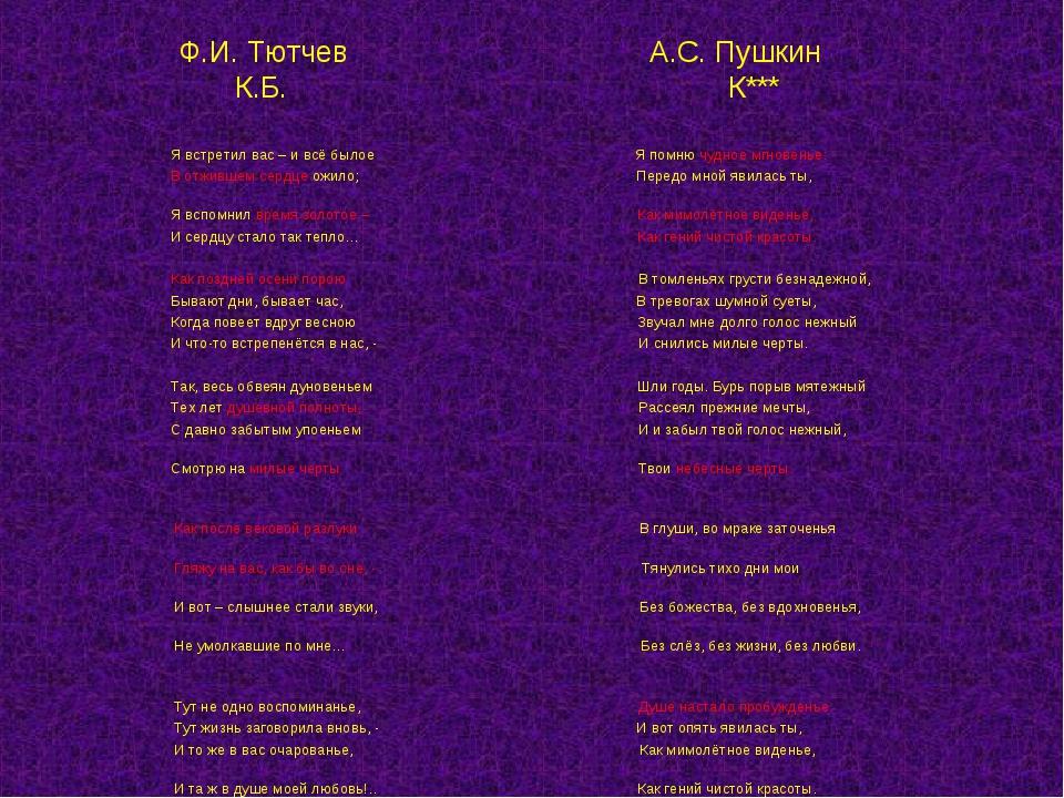 Ф.И. Тютчев А.С. Пушкин К.Б. К*** Я встретил вас – и всё былое Я помню чудно...
