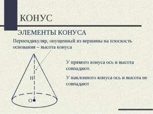 КОНУС ЭЛЕМЕНТЫ КОНУСА Перпендикуляр, опущенный из вершины на плоскость основа
