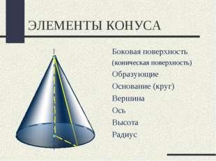 ЭЛЕМЕНТЫ КОНУСА Боковая поверхность (коническая поверхность) Образующие Основ