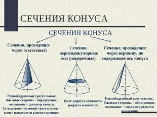 СЕЧЕНИЯ КОНУСА СЕЧЕНИЯ КОНУСА Сечения, проходящее через ось(осевые) Сечения,
