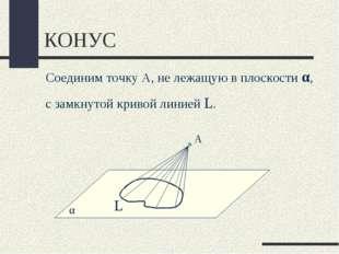 КОНУС Соединим точку А, не лежащую в плоскости α, с замкнутой кривой линией L