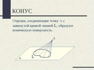 КОНУС Отрезки, соединяющие точку А с замкнутой кривой линией L, образуют кони