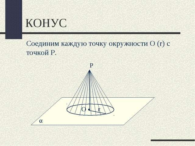 КОНУС α Соединим каждую точку окружности О (r) с точкой Р. О r Р