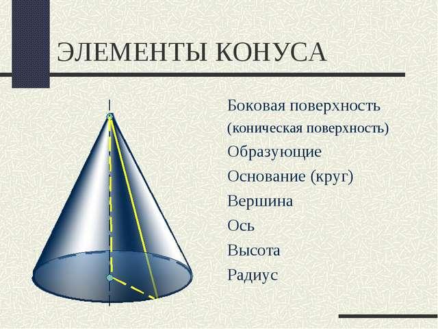 ЭЛЕМЕНТЫ КОНУСА Боковая поверхность (коническая поверхность) Образующие Основ...