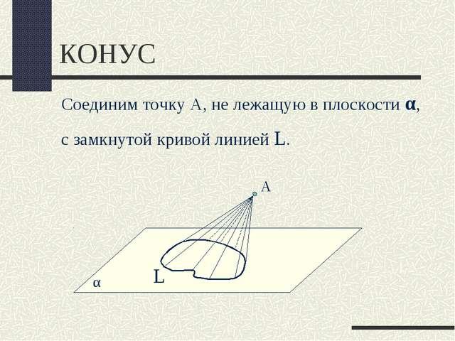 КОНУС Соединим точку А, не лежащую в плоскости α, с замкнутой кривой линией L...