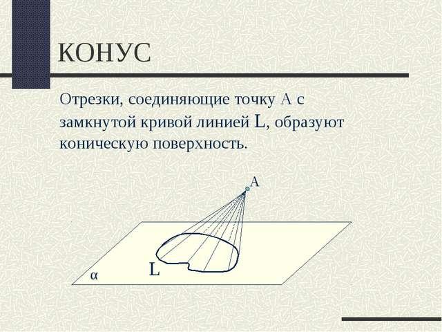 КОНУС Отрезки, соединяющие точку А с замкнутой кривой линией L, образуют кони...