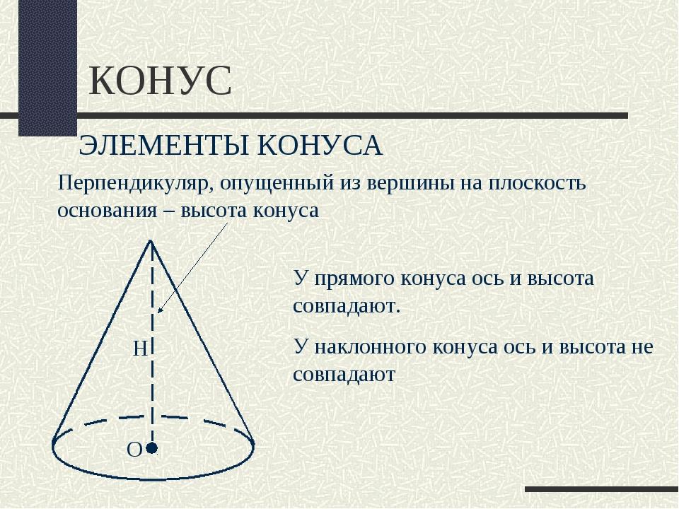 КОНУС ЭЛЕМЕНТЫ КОНУСА Перпендикуляр, опущенный из вершины на плоскость основа...