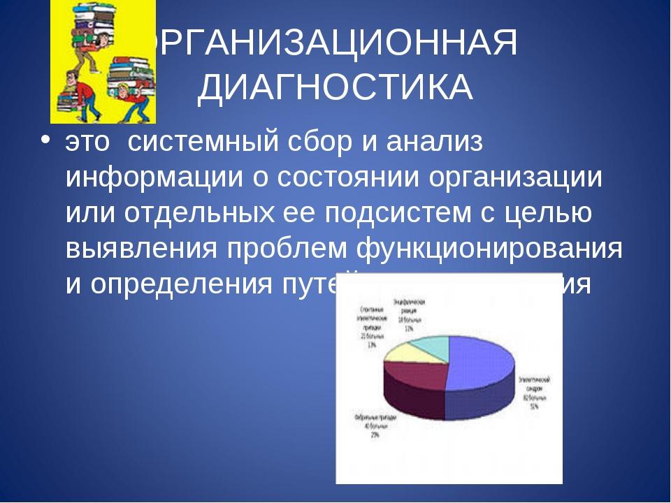 ОРГАНИЗАЦИОННАЯ ДИАГНОСТИКА это системный сбор и анализ информации о состояни...