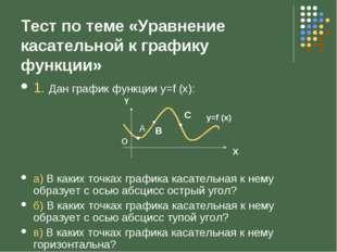 Тест по теме «Уравнение касательной к графику функции» 1. Дан график функции