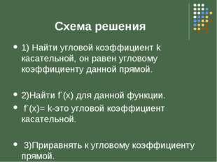 1) Найти угловой коэффициент k касательной, он равен угловому коэффициенту да