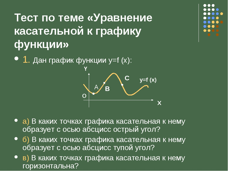 Тест по теме «Уравнение касательной к графику функции» 1. Дан график функции...