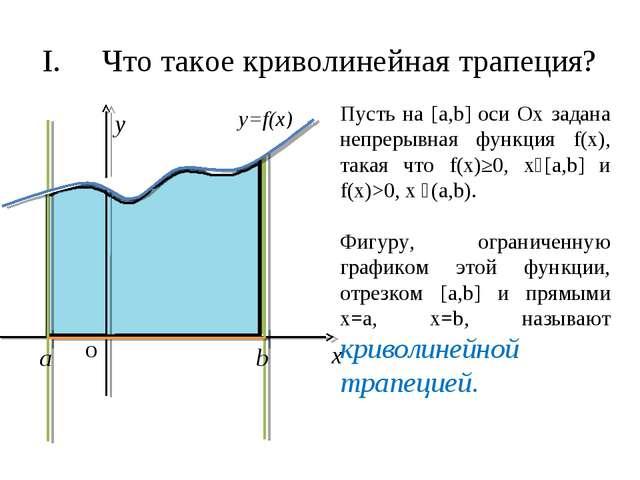 Что такое криволинейная трапеция? y=f(x) Пусть на [a,b] оси Ox задана непреры...