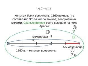 № 7 – с. 14 Копьями были вооружены 1860 воинов, что составляло 3/5 от числа воин