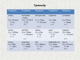 Тренажёр 1вариант2 вариант3вариант4 вариант5вариант катер 1)v=19 км/ч T=5ч S