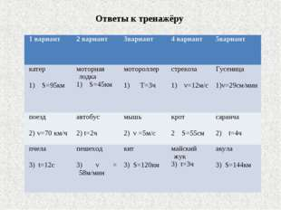 Ответы к тренажёру 1 вариант2 вариант3вариант4 вариант5вариант катер 1) S=95