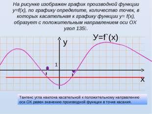 На рисунке изображен график производной функции у=f(х), по графику определите