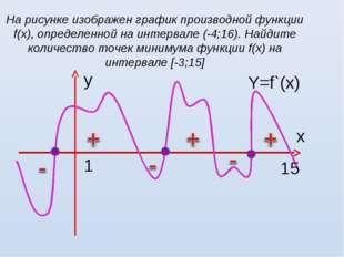 На рисунке изображен график производной функции f(х), определенной на интерва
