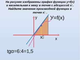 На рисунке изображены график функции у=f(х) и касательная к нему в точке с аб