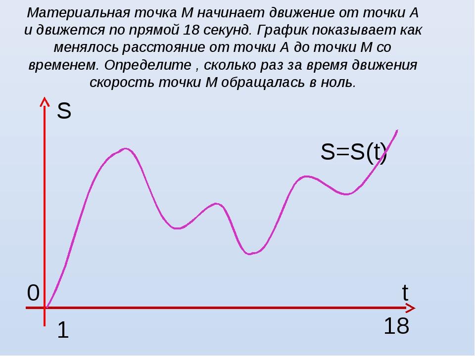 Материальная точка М начинает движение от точки А и движется по прямой 18 сек...