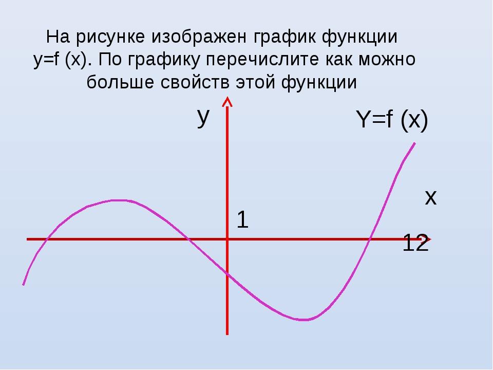 На рисунке изображен график функции у=f (х). По графику перечислите как можно...