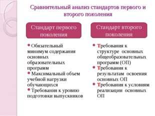 Сравнительный анализ стандартов первого и второго поколения Обязательный мини