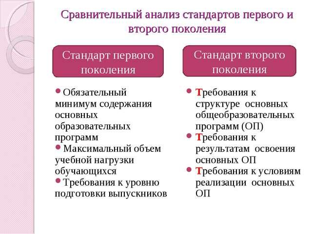 Сравнительный анализ стандартов первого и второго поколения Обязательный мини...