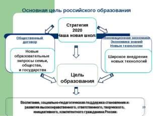 * Основная цель российского образования Новая Цель образования Новые образова