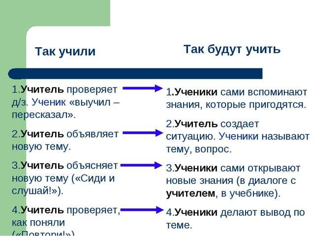 Так учили Так будут учить 1.Учитель проверяет д/з. Ученик «выучил – пересказа...