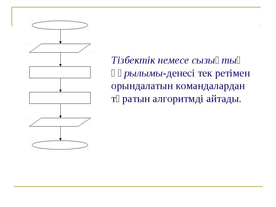 Тізбектік немесе сызықтық құрылымы-денесі тек ретімен орындалатын командалард...